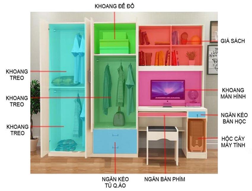 Ban-hoc-go-lien-tu-quan-ao-GHS-4508