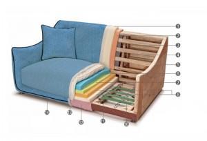 sofa-nighs-872 (6)