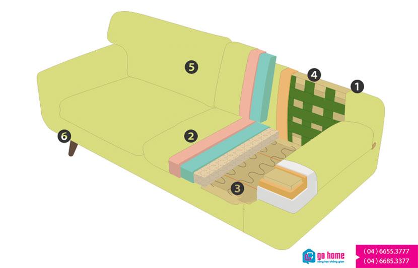 bo-sofa-dep-ghs-8153 (7)