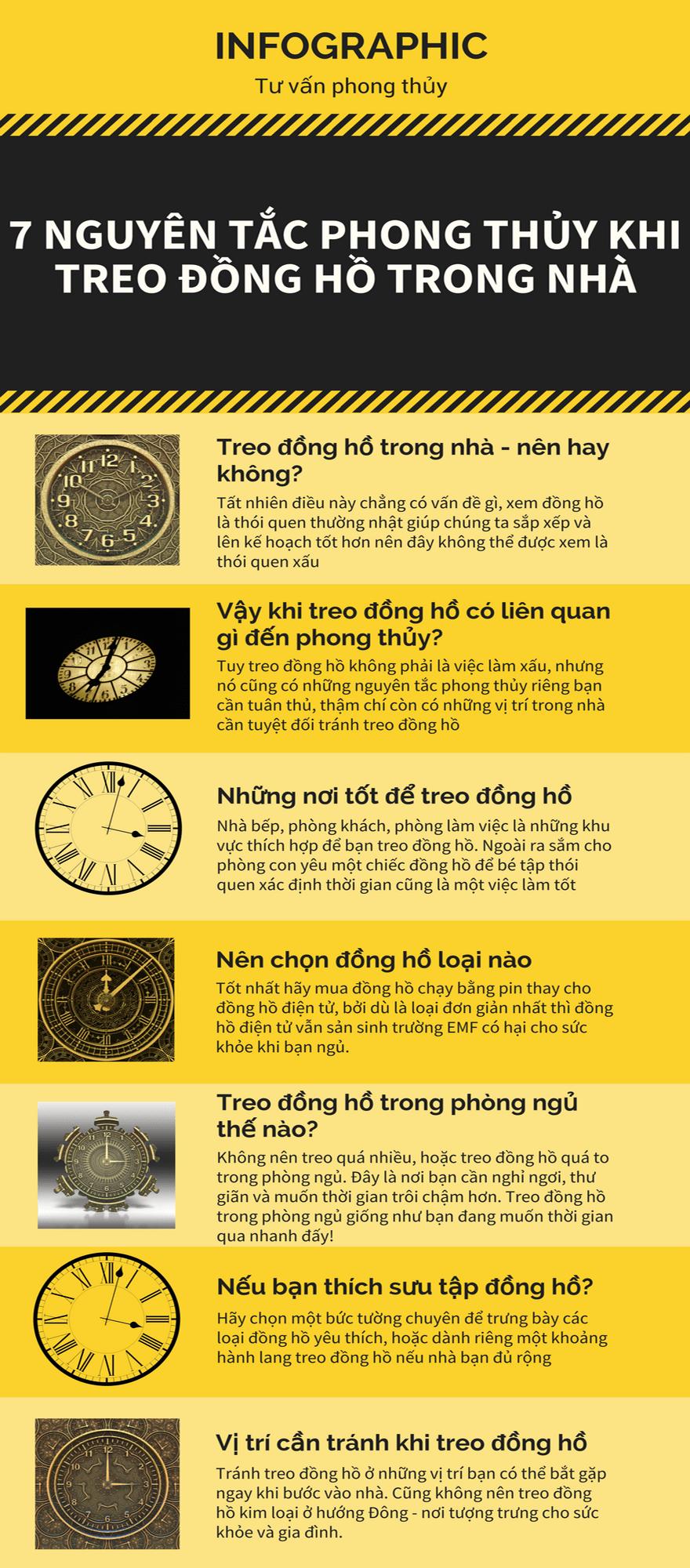 nguyen-tac-phong-thuy-khi-treo-dong-ho