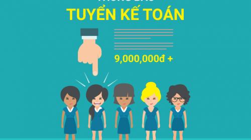 Tuyển Kế toán Lương 6~9tr - làm việc tại Công ty CP Sunvina