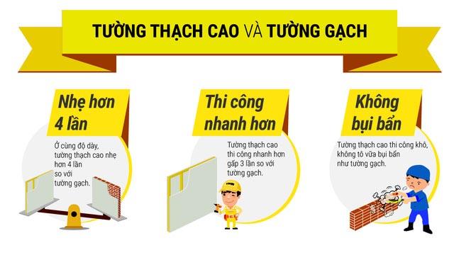 giai-phap-tuong-thach-cao