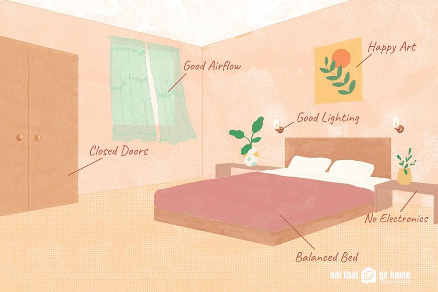 Hướng giường ngủ theo cung mệnh