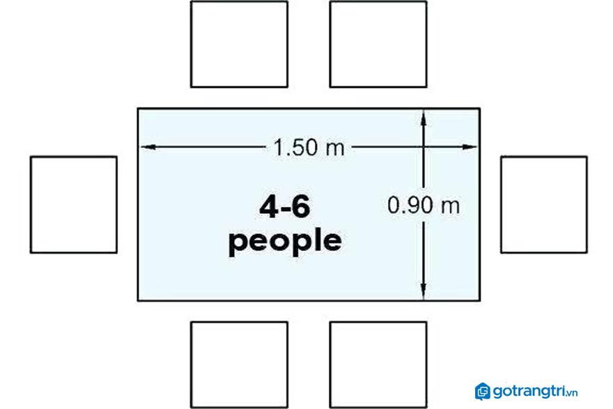 Kích thước bàn ăn chữ nhật cho 6 người