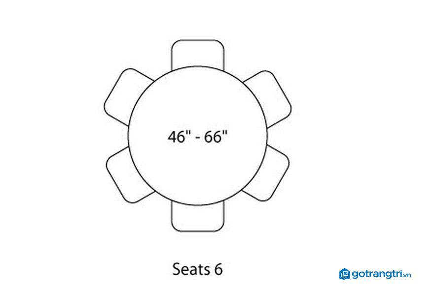 Kích thước bàn ăn 6 người là bao nhiêu?