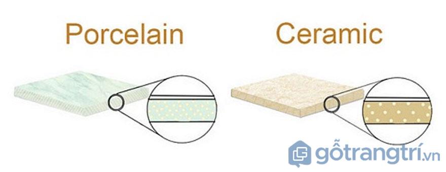 Với lớp xương gạch lát nền Porcelain tông màu trắng hay xám mờ chứ không phải màu đỏ như dòng gạch ceramic - Ảnh: Internet