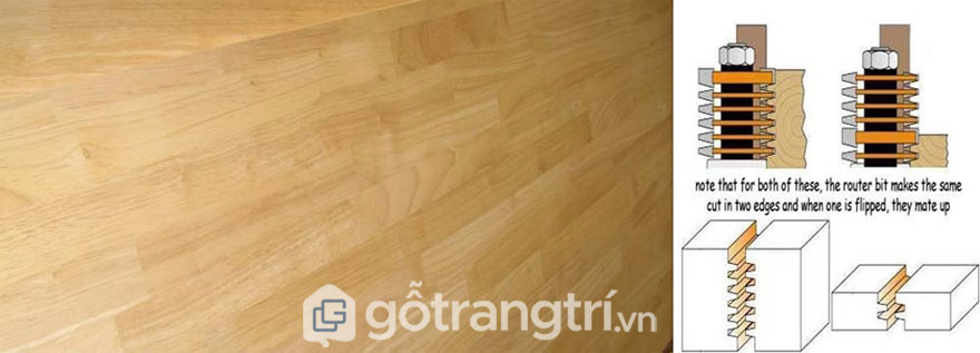 Hình thức gỗ tự nhiên ghép thanh (Ảnh: Internet)