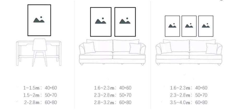 Vị trí treo tranh cần cần phù hợp với kích thước sofa