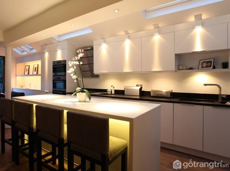 Đèn trang trí phòng bếp gắn tường 02 - Ảnh: Internet