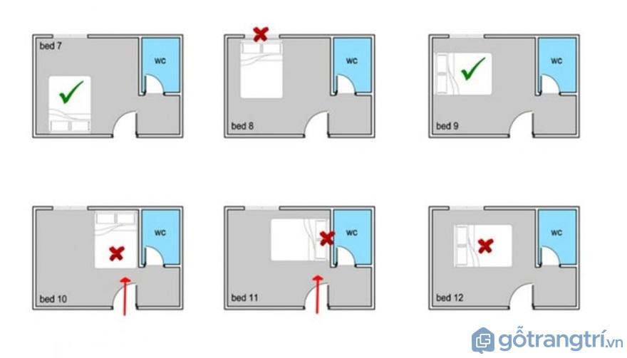 Cách đặt giường ngủ đúng phong thủy và những điều nên tránh - Ảnh: Internet