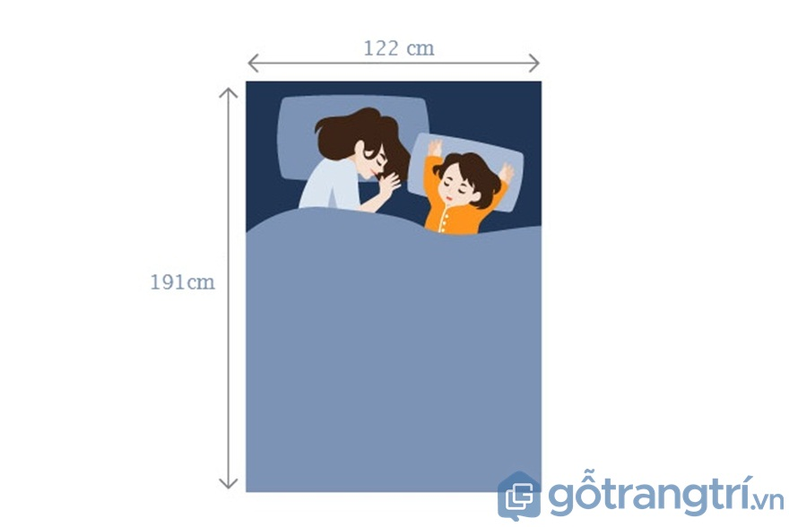 Đối với giường ngủ Small Double dành cho 1 người lớn, 1 trẻ nhỏ - Ảnh: Internet