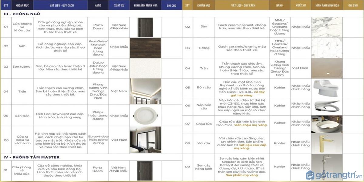 Vật liệu, trang thiết bị căn hộ Luxury Park đẳng cấp
