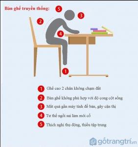 ban-hoc-thong-minh-tre-em-chat-luong-cao-ghsb-504 (4)